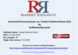 Ironwood Pharmaceuticals, Inc. Product Pipeline Review - 201