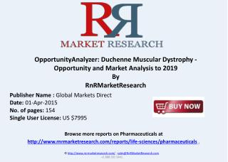 Duchenne Muscular Dystrophy, Opportunity and Market Analysis