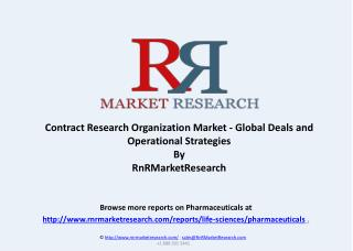 Contract Research Organization Market - Global Deals analysi