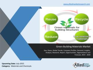 Green Building Materials Market Size, Share, 2014-2020