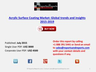 Acrylic Surface Coating Market 2019 – Key Vendors Research