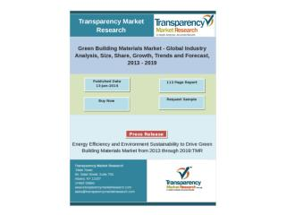 Global Green Building Materials Market- Industry Analysis, S