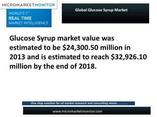 Glucose Syrup Market