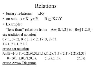 Relations binary relations xRy on sets x X y Y R X Y