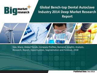 Global Bench-top Dental Autoclave Industry Booms