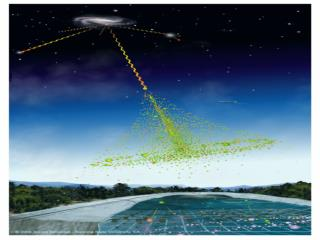The Highest Energy Emission from Short Gamma-Ray Bursts