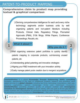 IntellectPeritus: Patent-to-Product Mapping