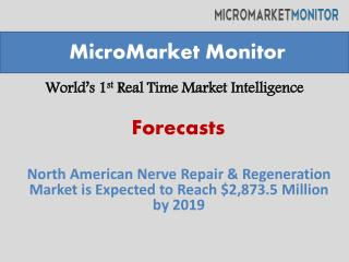 North American Nerve Repair & Regeneration Market is Expected to Reach $2,873.5 Million