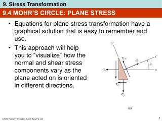 9.4 MOHR S CIRCLE: PLANE STRESS