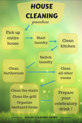 House cleaning procedure