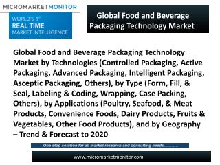 Global Food and Beverage Packaging Technology Market