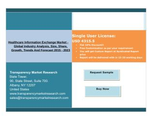 Healthcare Information Exchange Market Global Segment Forecasts up to 2023