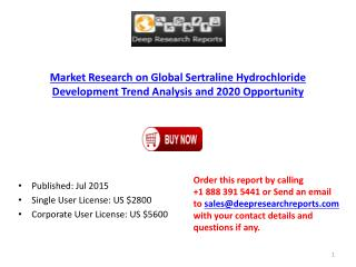 International Sertraline Hydrochloride Market Research Report 2015