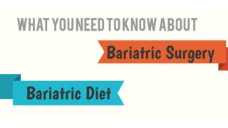 Bariatric Diet And Bariatric Surgery