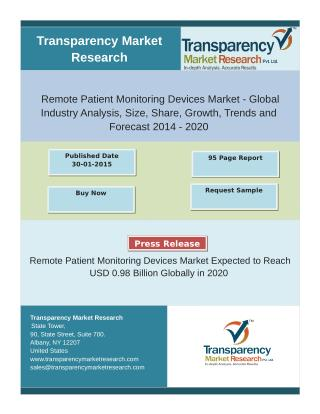 Remote Patient Monitoring Devices Market Expected to Reach USD 0.98 Billion Globally in 2020