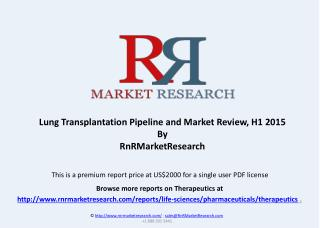Lung Transplantation Therapeutic Pipeline Review, H1 2015