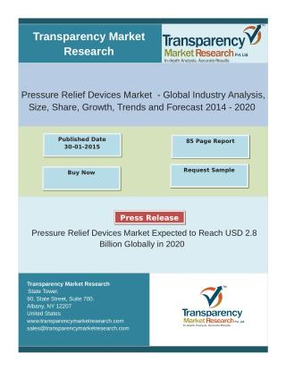Pressure Relief Devices Market Expected to Reach USD 2.8 Billion Globally in 2020