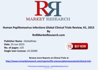Human Papillomavirus Infections Global Clinical Trials Landscape Review H1 2015