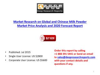 2015 Global Milk Powder Industry Key Supplier Analysis Report