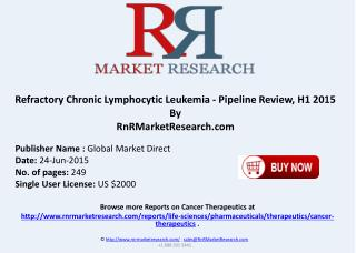 Refractory Chronic Lymphocytic Leukemia (CLL) Assessment Therapeutics Pipeline Review H1 2015
