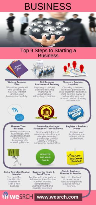 Top 9 Steps to Starting a Business