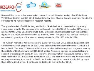 Russian Market of Artificial Lung Ventilation Devices in 2013-2014