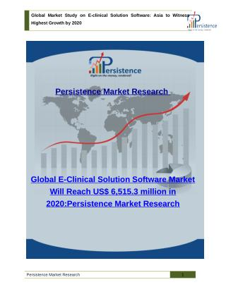 Global Market Study on E-clinical Solution Software: Asia to Witness Highest Growth by 2020