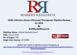 H5N1 Infection (Avian Influenza) Pipeline Review, H1 2015