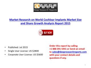 Global Cochlear Implants Device Market Cost and Growth Analysis 2015