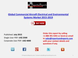 Commercial Aircraft Electrical and Environmental Systems Industry Analysis and Forecasts in Research Report 2019