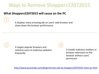 Remove Shopperz22072015 adware
