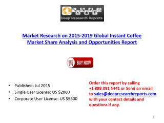 2015-2019 Global Instant Coffee Market Share Analysis and Opportunities Report