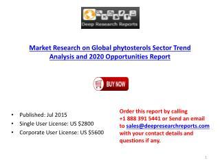 International Phytosterols Market Sales and Market Status 2010-2015