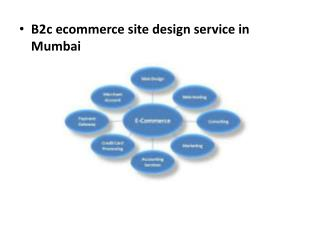 B2c ecommerce site design service in Mumbai