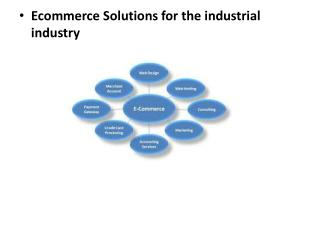Ecommerce Solutions for the industrial industry