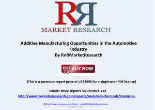 Additive Manufacturing Opportunities in the Automotive Industry