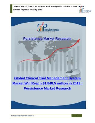 Global Market Study on Clinical Trial Management System - Asia to Witness Highest Growth by 2019