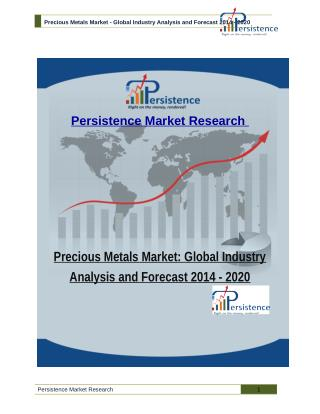 Precious Metals Market - Global Industry Analysis and Forecast 2014 - 2020