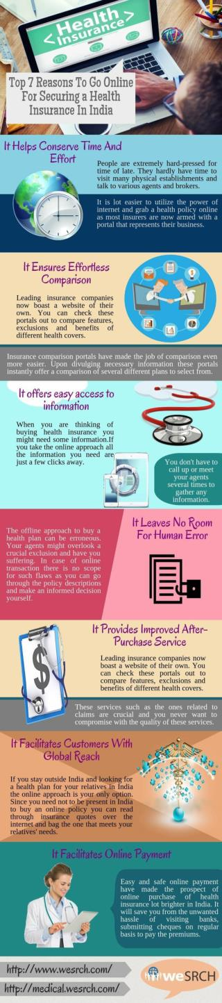 Top 7 Reasons To Go Online For Securing a Health Insurance In India
