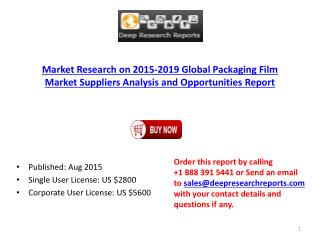 Packaging Film International Market Research Analysis Report 2015-2019