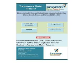 Electronic Health Records Market-Global Industry Analysis, Size, Share, Growth, Trends and Forecast 2014 - 2020