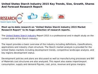 United States Starch Industry 2015 Market Research Report