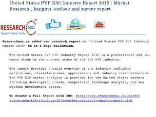 United States PVP K30 Industry 2015 Market Research Report