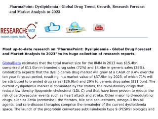 PharmaPoint: Dyslipidemia - Global Drug Forecast and Market Analysis to 2023
