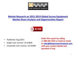 Survey Equipment Global Market Overview Report 2015