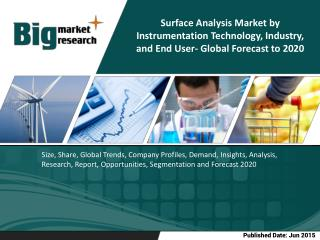 The global surface analysis market is expected to grow at a CAGR of 6.2% during the forecast period to reach $3,989.7 mi