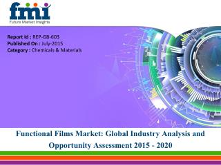 Valuation of Global Functional Films Market Expected to Reach US$ 27.32 Bn by 2020