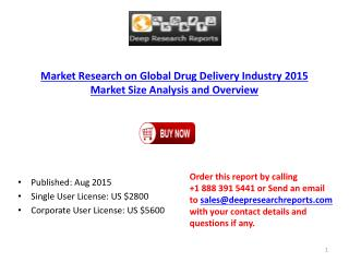 Drug Delivery Market Global Analysis and Opportunities Report