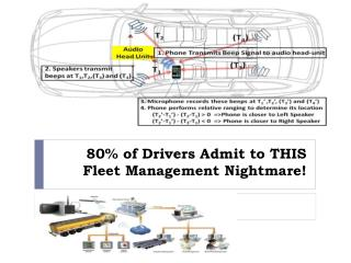 80% of Drivers Admit to THIS Fleet Management Nightmare!