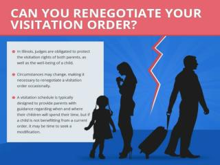CAN YOU RENEGOTIATE YOUR VISITATION ORDER?